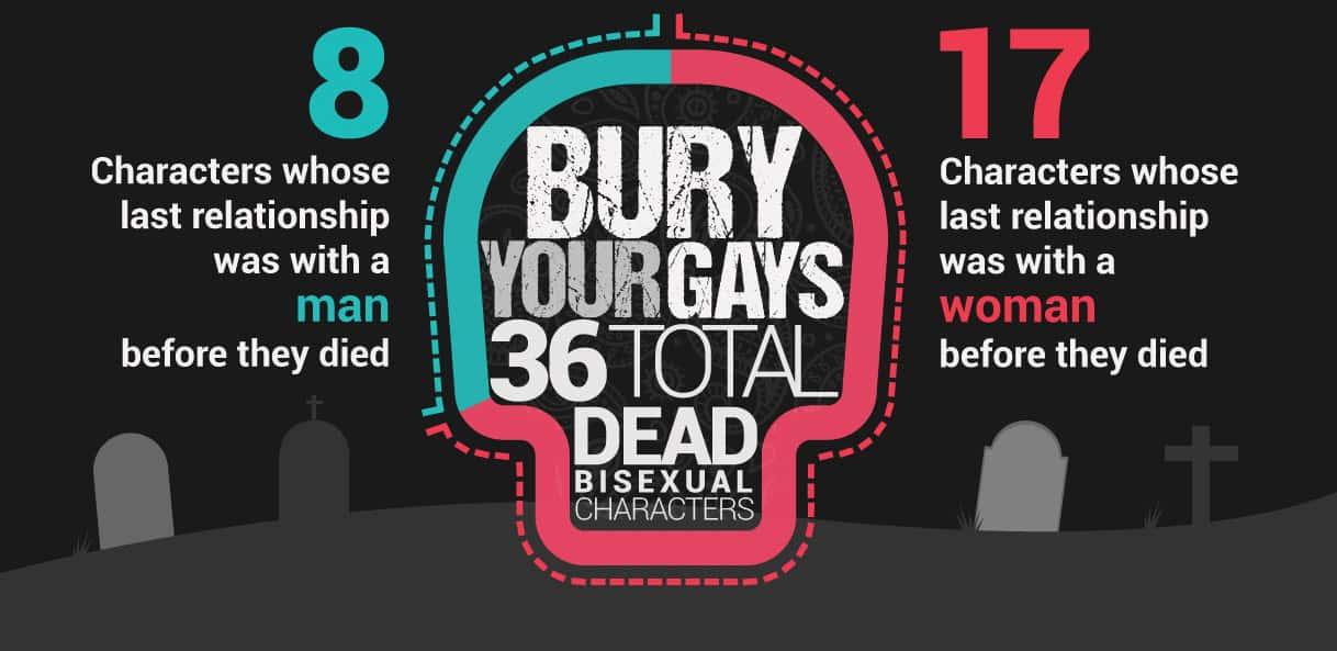 bisexuals-byg